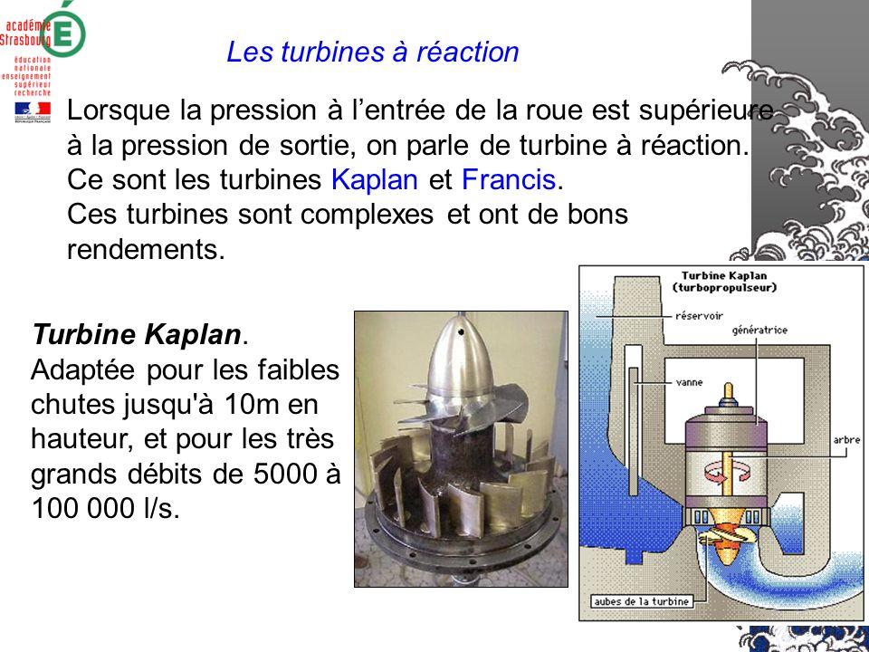 Les turbines à réaction