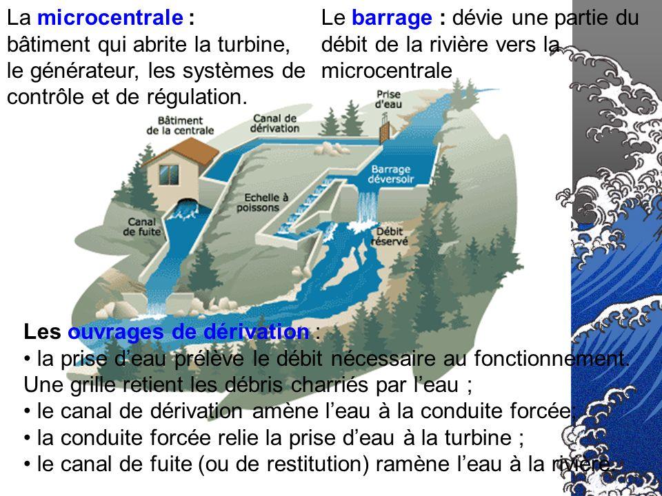 La microcentrale : bâtiment qui abrite la turbine, le générateur, les systèmes de contrôle et de régulation.