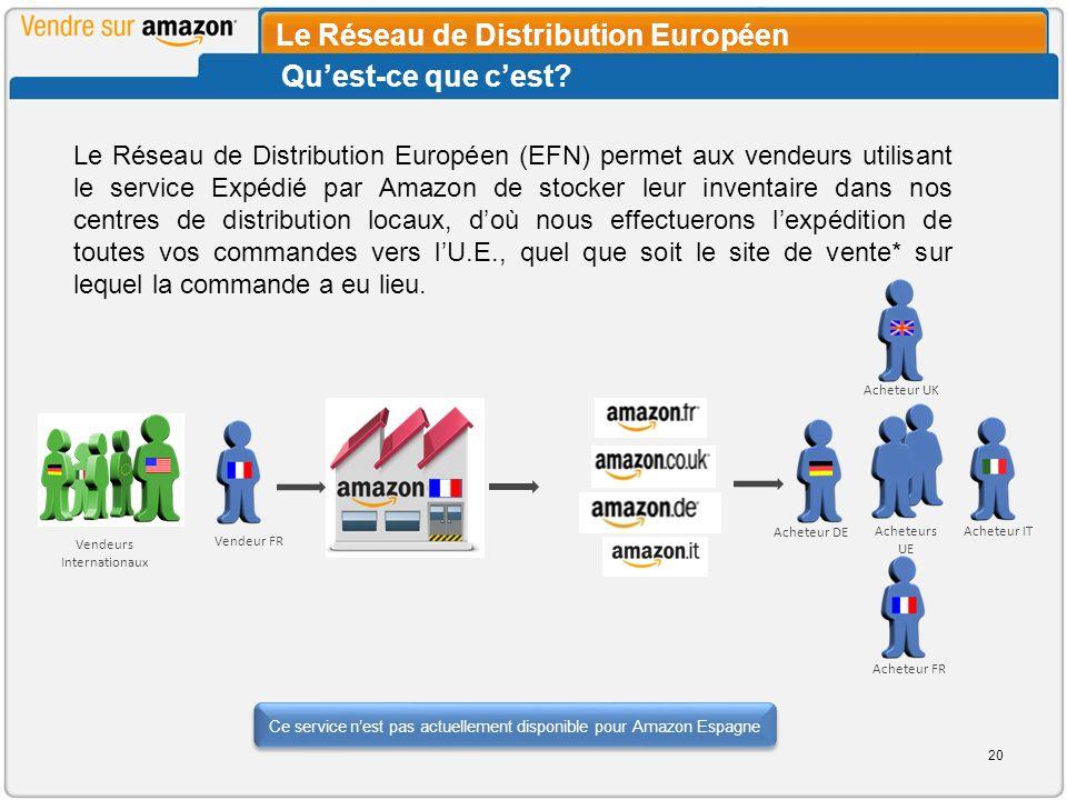 Le Réseau de Distribution Européen