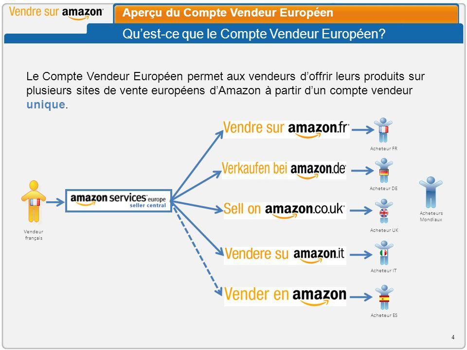 Qu'est-ce que le Compte Vendeur Européen