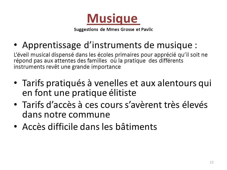 Musique Suggestions de Mmes Grosse et Pavlic