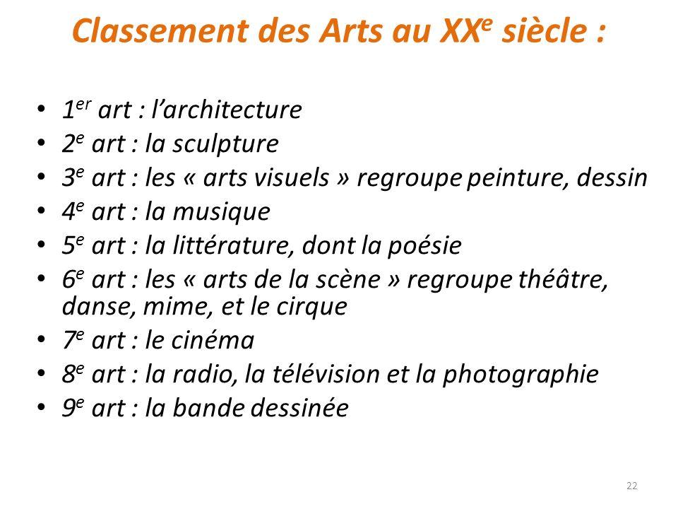 Classement des Arts au XXe siècle :