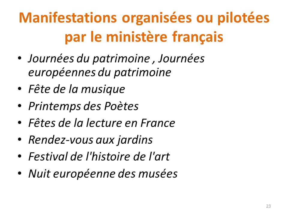 Manifestations organisées ou pilotées par le ministère français