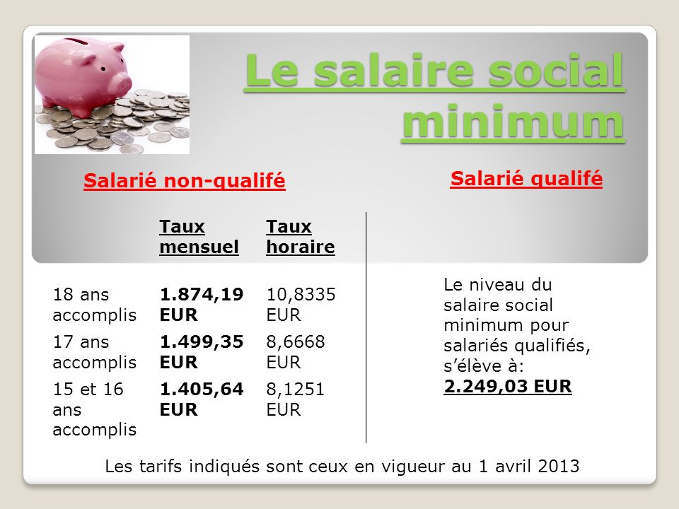 Le salaire social minimum