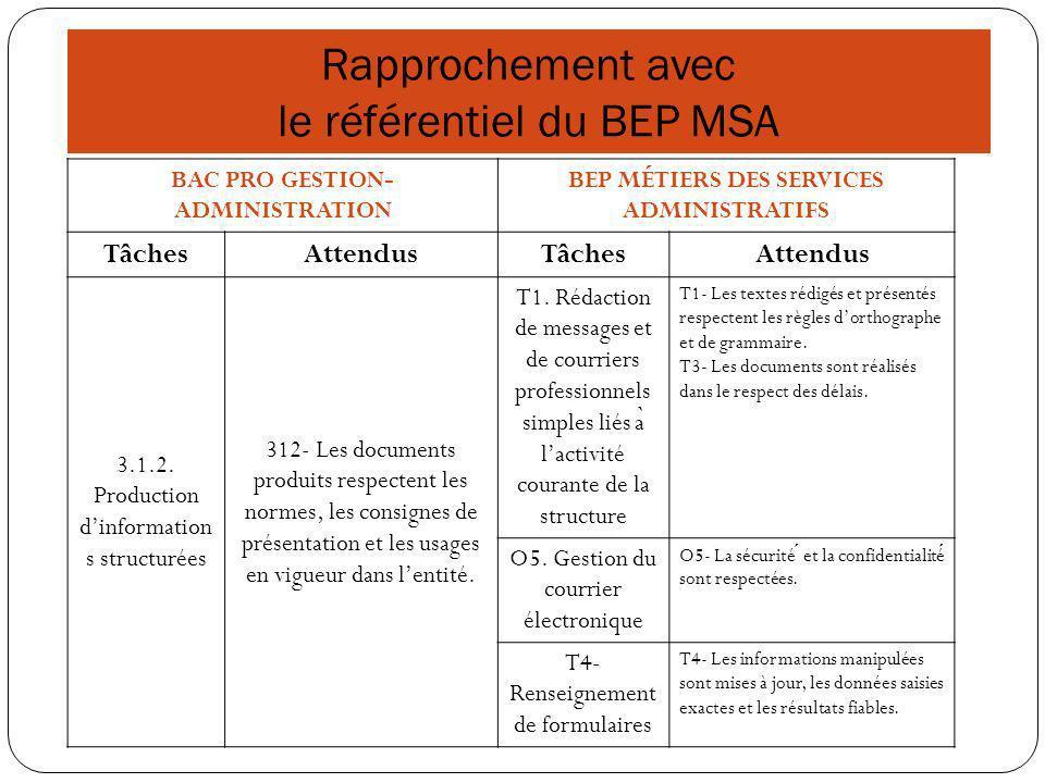 BAC PRO GESTION-ADMINISTRATION BEP MÉTIERS DES SERVICES ADMINISTRATIFS