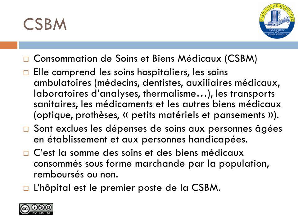 CSBM Consommation de Soins et Biens Médicaux (CSBM)