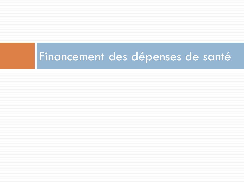 Financement des dépenses de santé