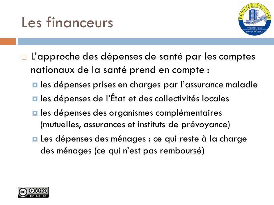 Les financeurs L'approche des dépenses de santé par les comptes nationaux de la santé prend en compte :