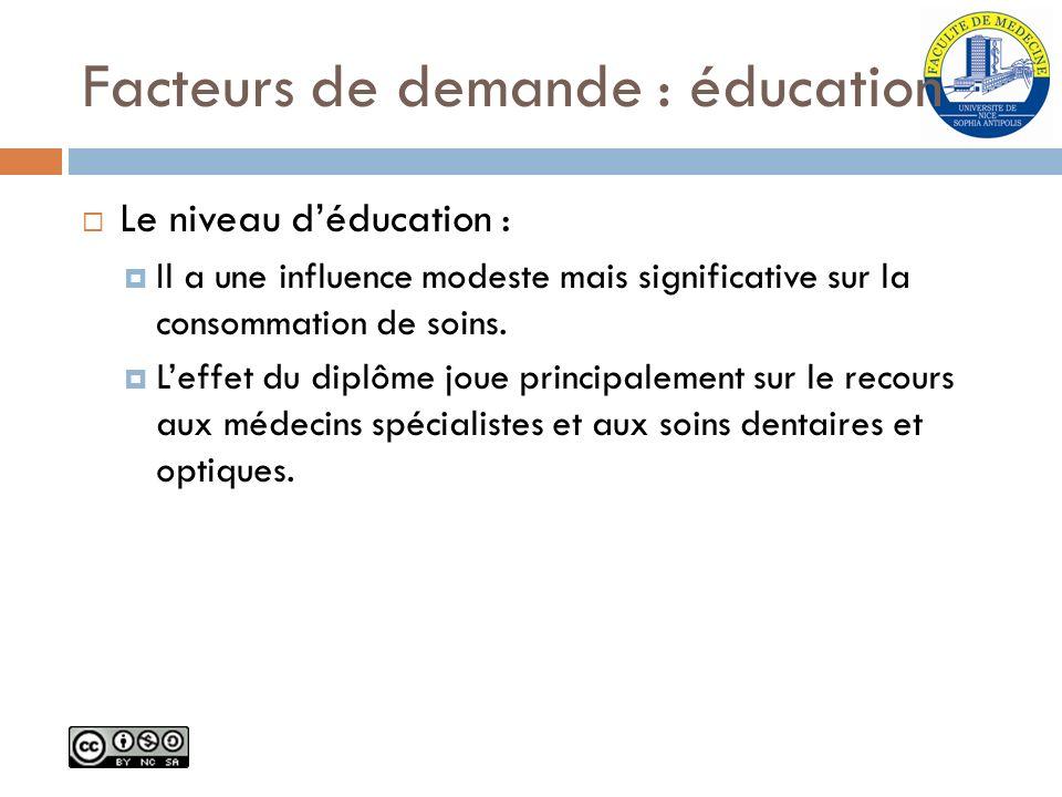 Facteurs de demande : éducation