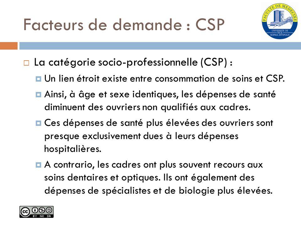 Facteurs de demande : CSP