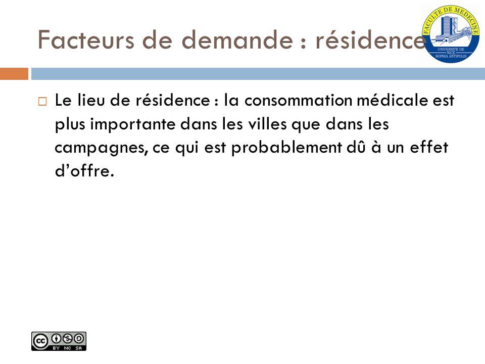 Facteurs de demande : résidence