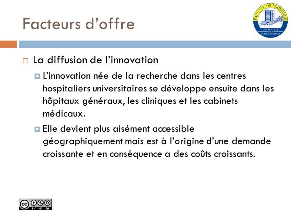 Facteurs d'offre La diffusion de l'innovation