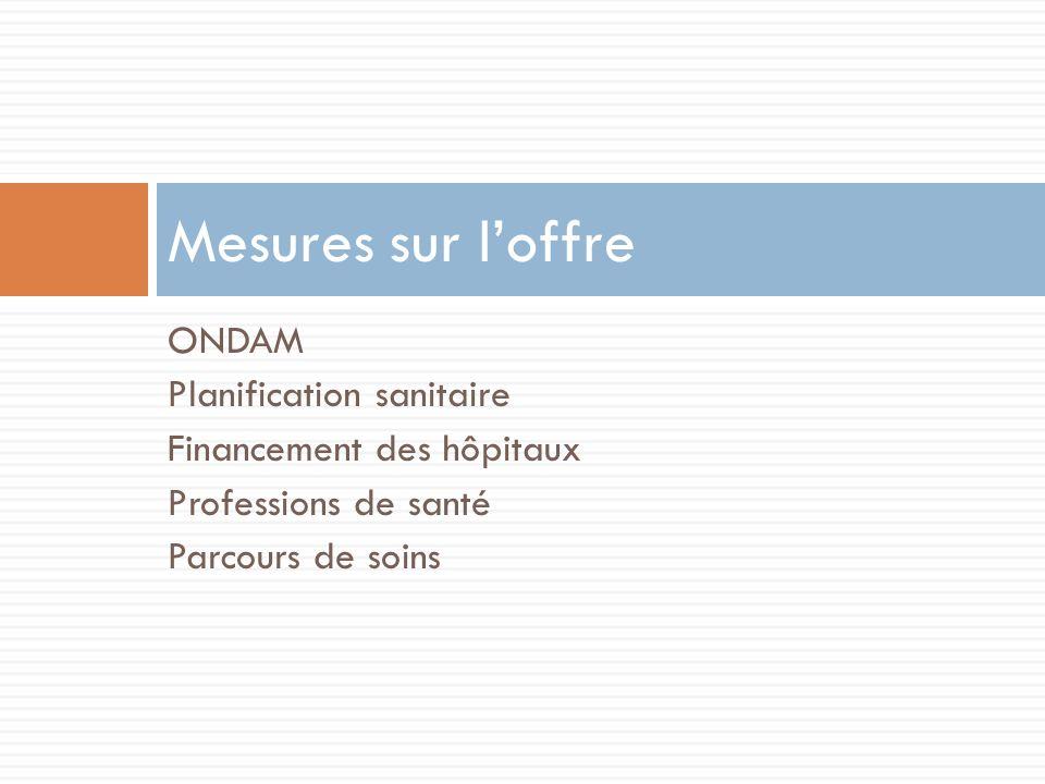 Mesures sur l'offre ONDAM Planification sanitaire