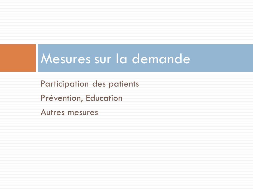 Mesures sur la demande Participation des patients