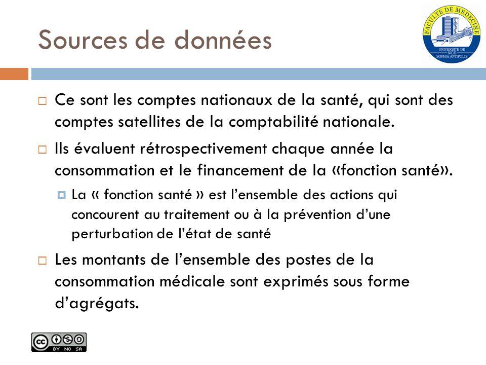 Sources de données Ce sont les comptes nationaux de la santé, qui sont des comptes satellites de la comptabilité nationale.