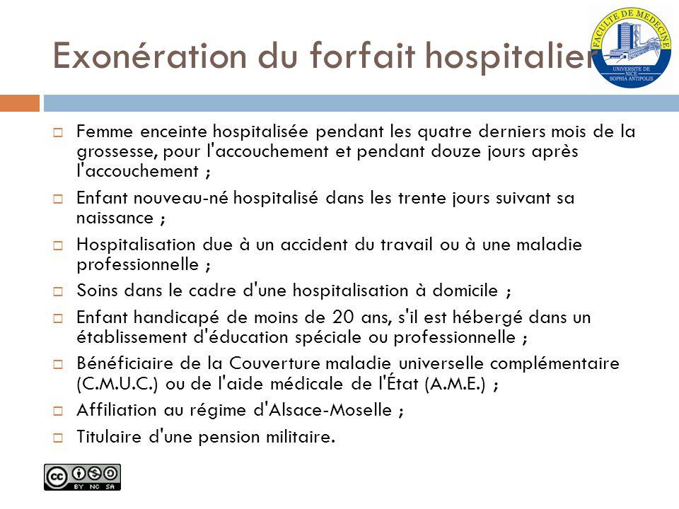 Exonération du forfait hospitalier