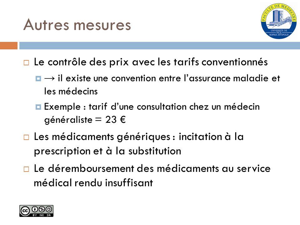 Autres mesures Le contrôle des prix avec les tarifs conventionnés