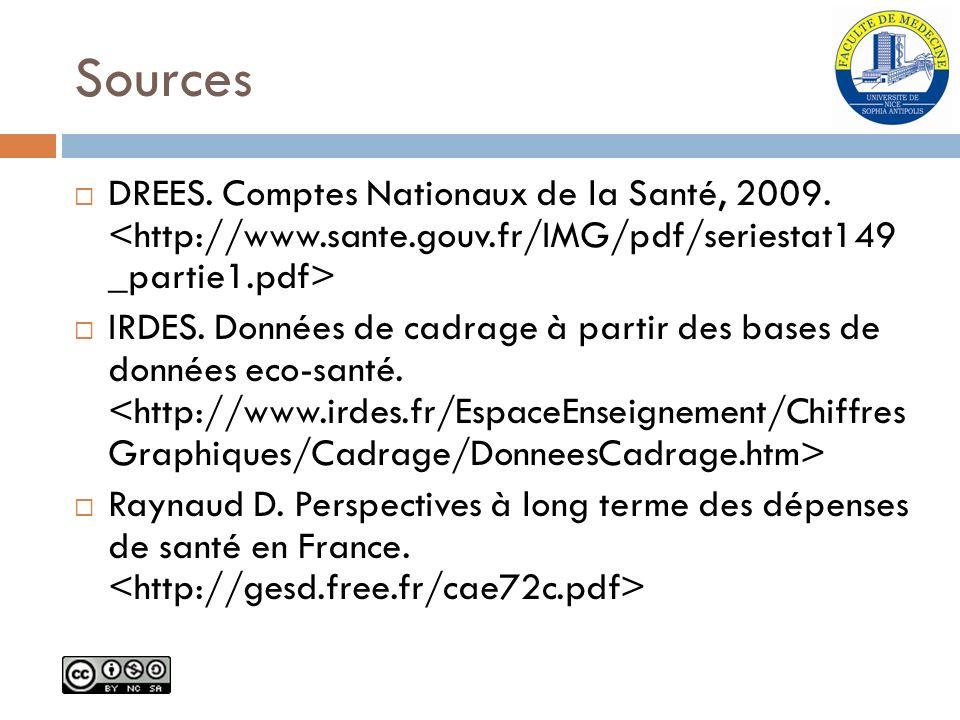 Sources DREES. Comptes Nationaux de la Santé, 2009. <http://www.sante.gouv.fr/IMG/pdf/seriestat149 _partie1.pdf>