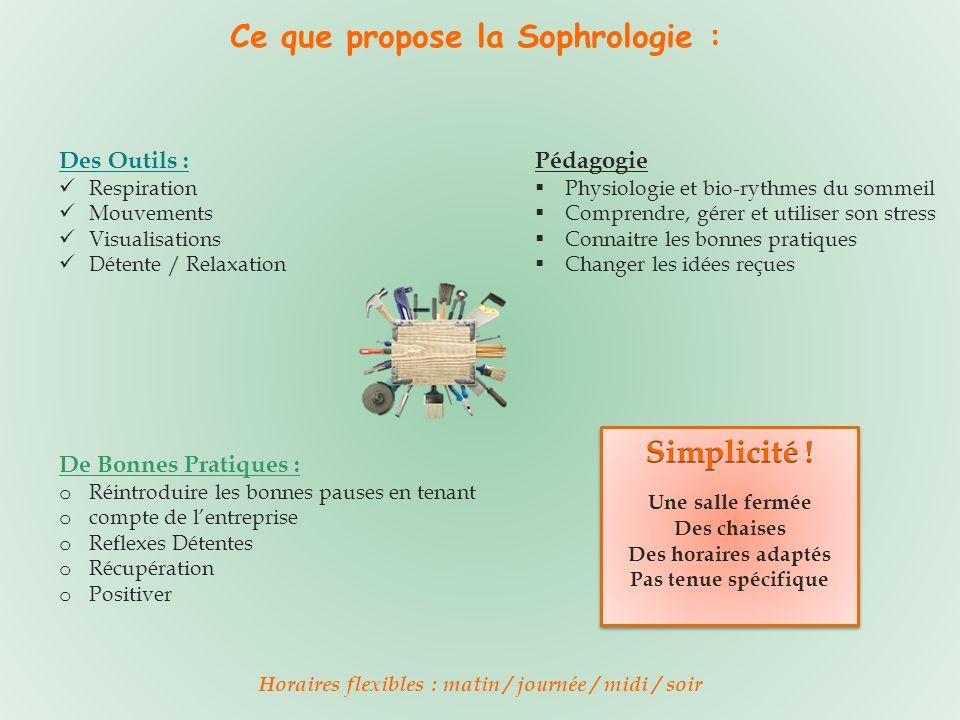Ce que propose la Sophrologie :