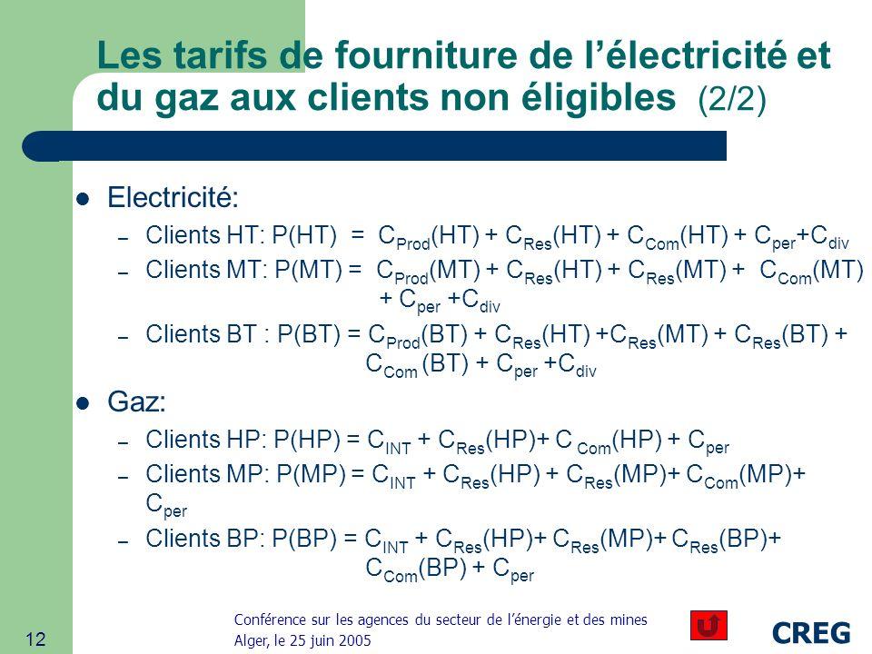 Les tarifs de fourniture de l'électricité et du gaz aux clients non éligibles (2/2)