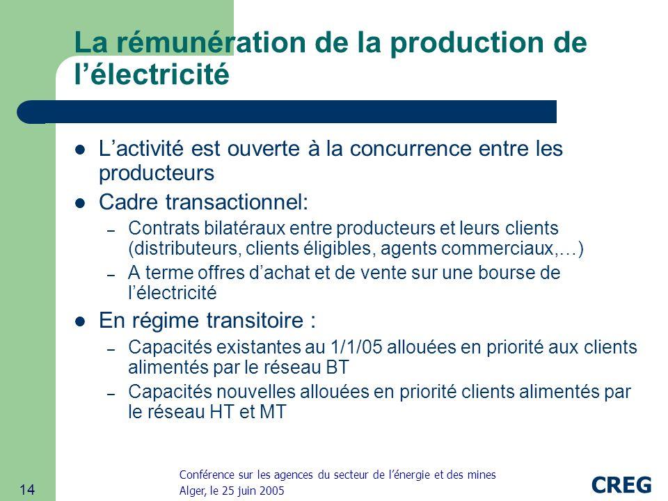La rémunération de la production de l'électricité