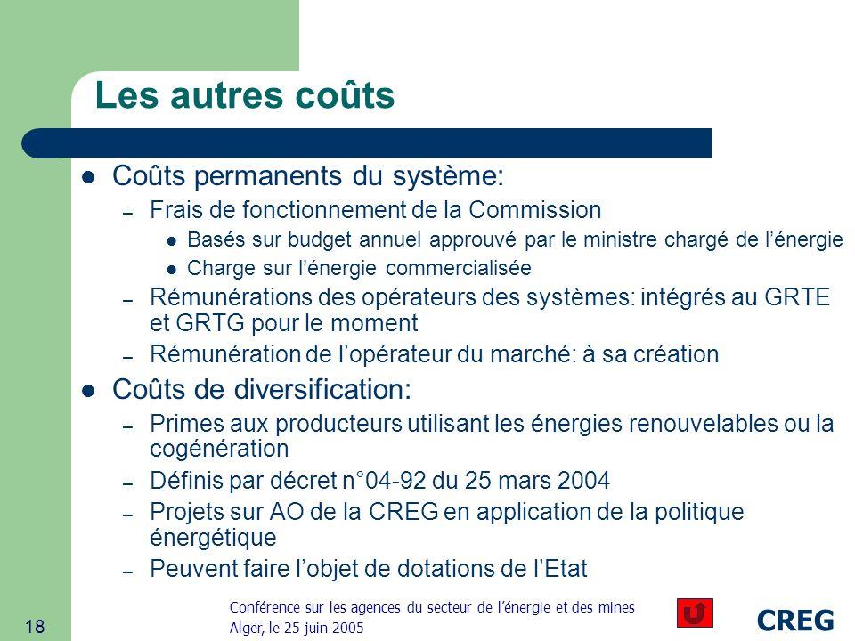Les autres coûts Coûts permanents du système: