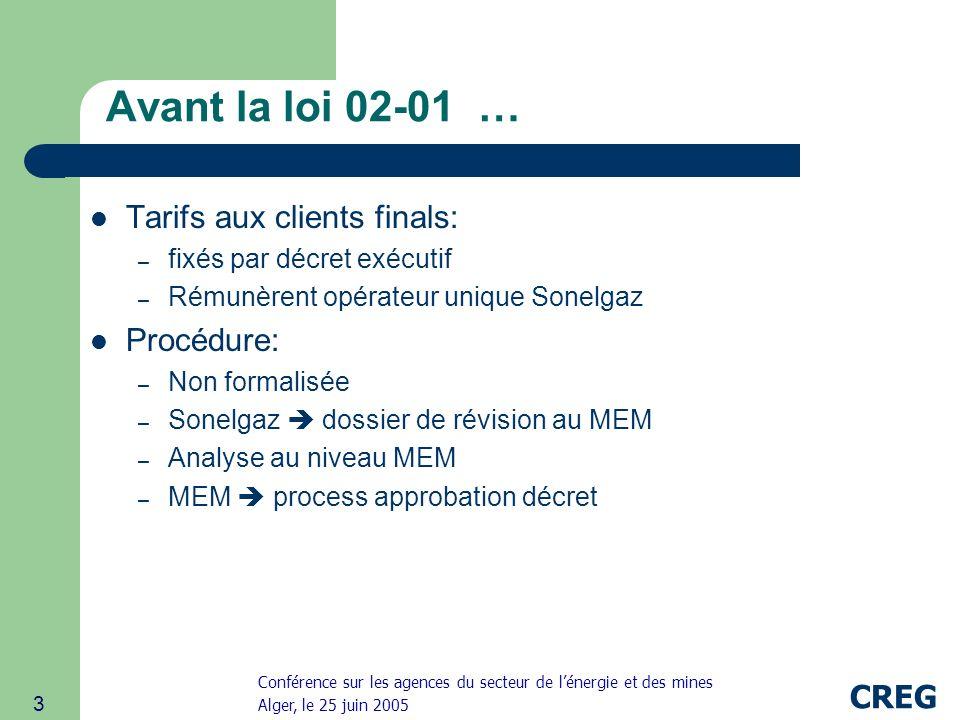 Avant la loi 02-01 … Tarifs aux clients finals: Procédure: