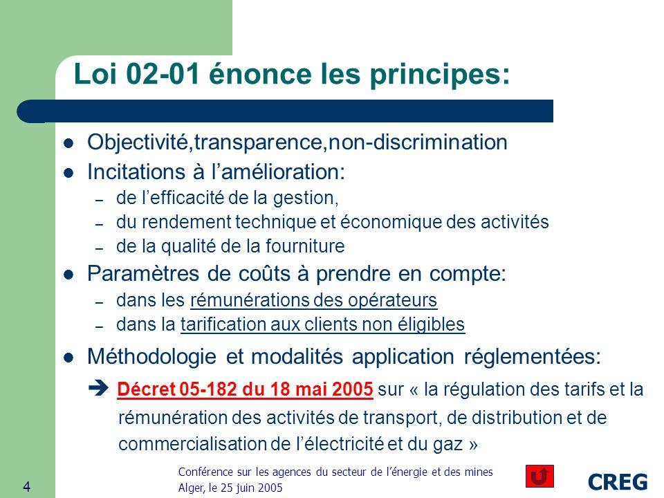 Loi 02-01 énonce les principes: