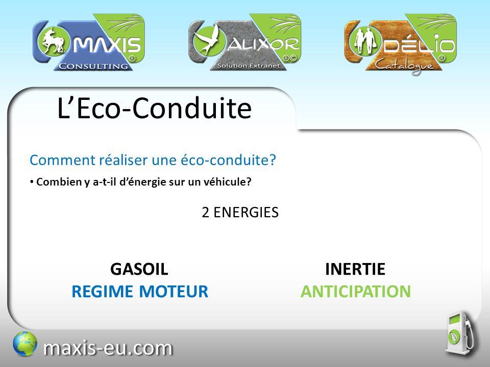L'Eco-Conduite REGIME MOTEUR ANTICIPATION