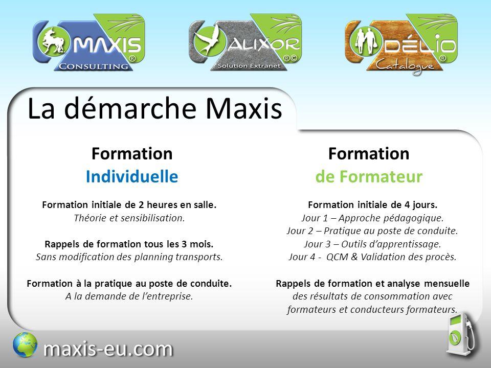 La démarche Maxis Formation Individuelle Formation de Formateur