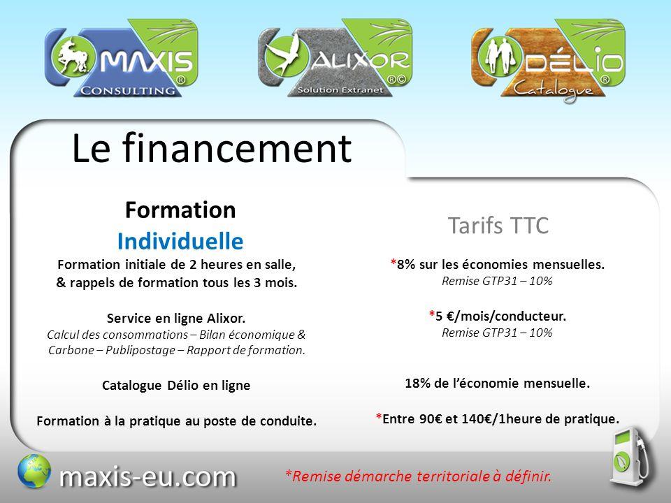 Le financement Formation Individuelle Tarifs TTC