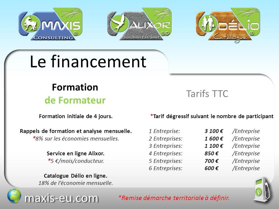 Le financement Formation de Formateur Tarifs TTC