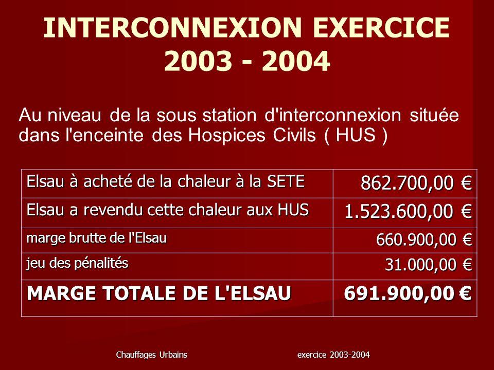 INTERCONNEXION EXERCICE 2003 - 2004