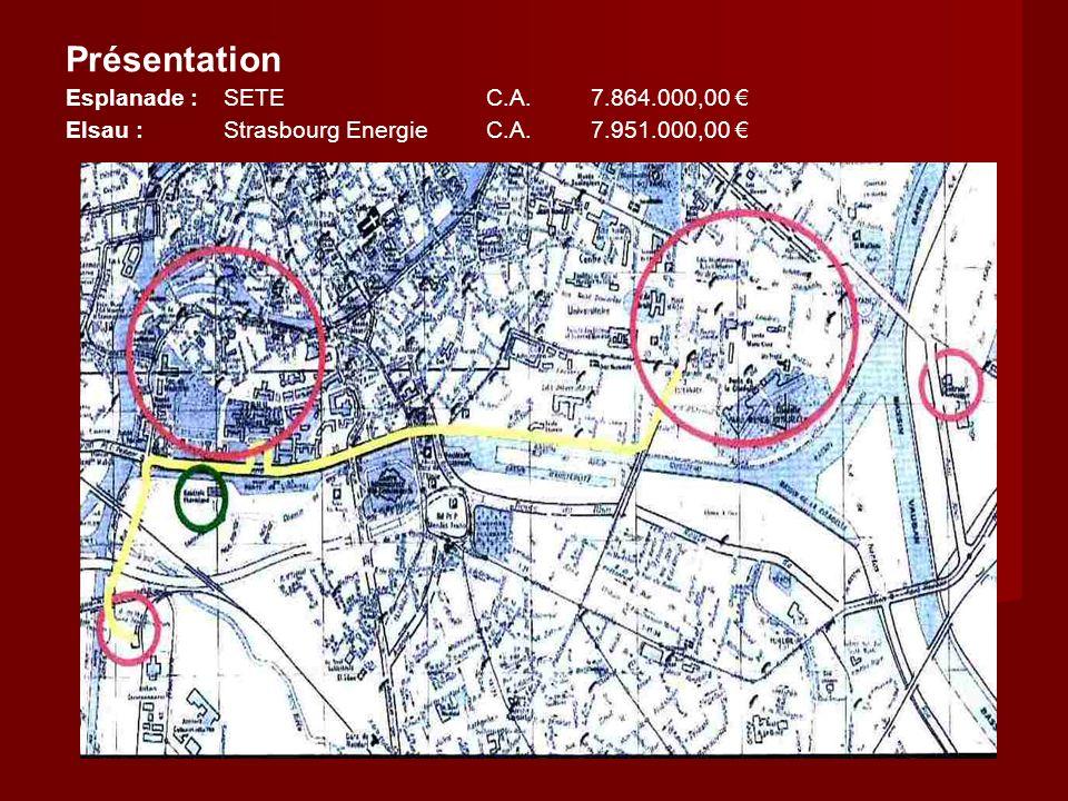 Présentation Esplanade : SETE C.A. 7.864.000,00 €