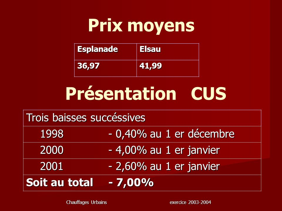 Chauffages Urbains exercice 2003-2004