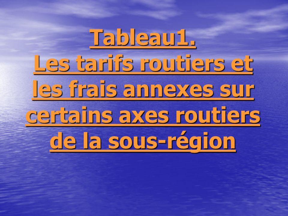Tableau1. Les tarifs routiers et les frais annexes sur certains axes routiers de la sous-région