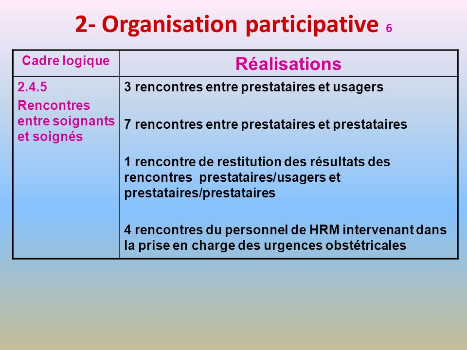 2- Organisation participative 6