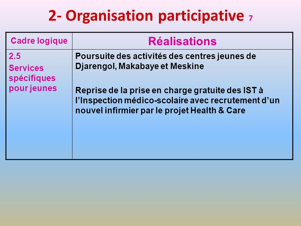 2- Organisation participative 7