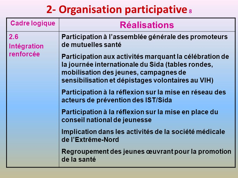 2- Organisation participative 8