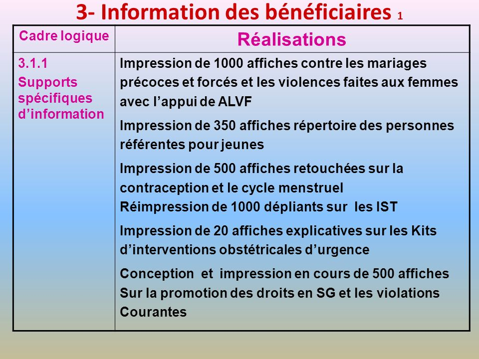 3- Information des bénéficiaires 1