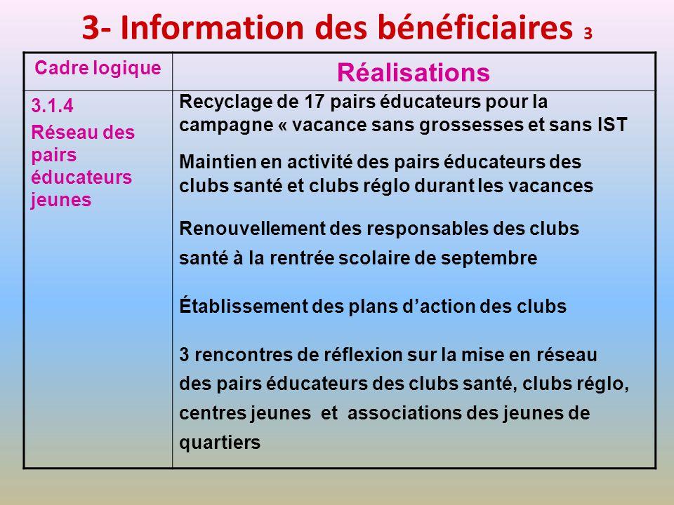 3- Information des bénéficiaires 3