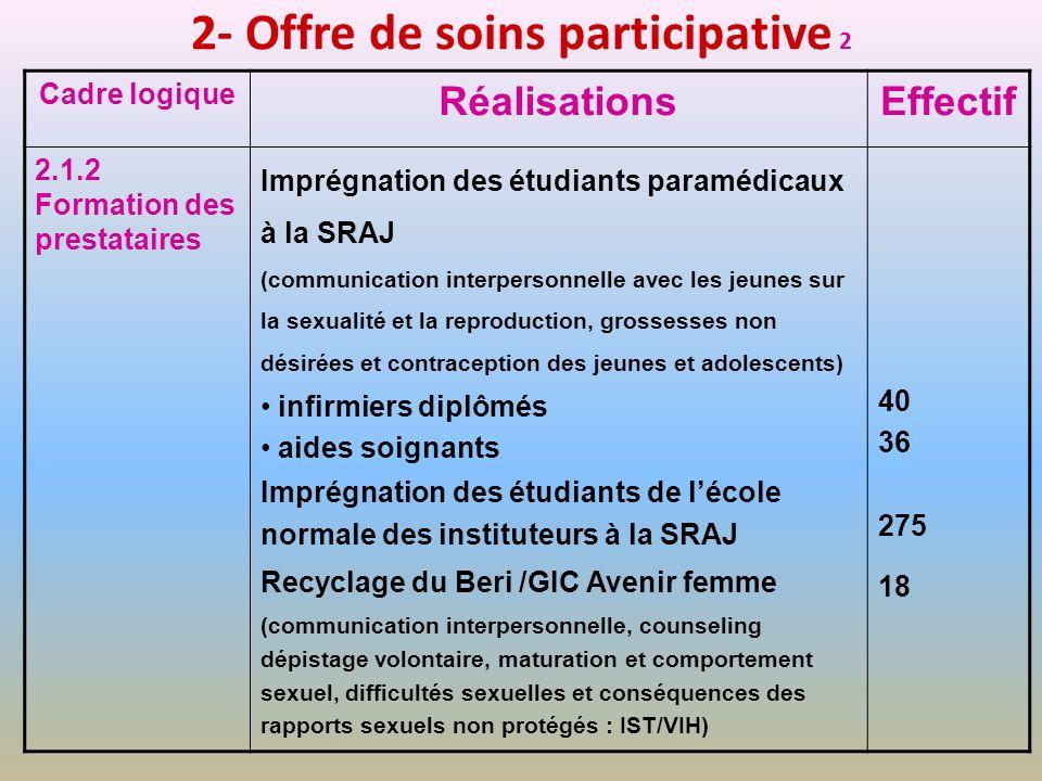 2- Offre de soins participative 2
