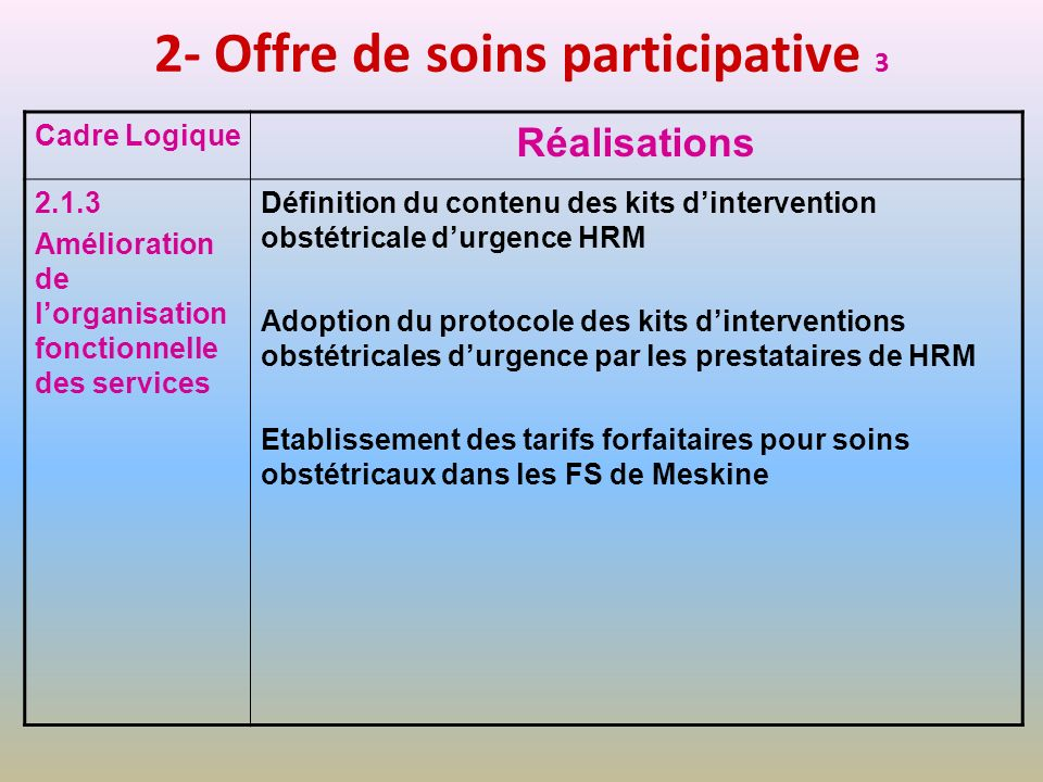 2- Offre de soins participative 3