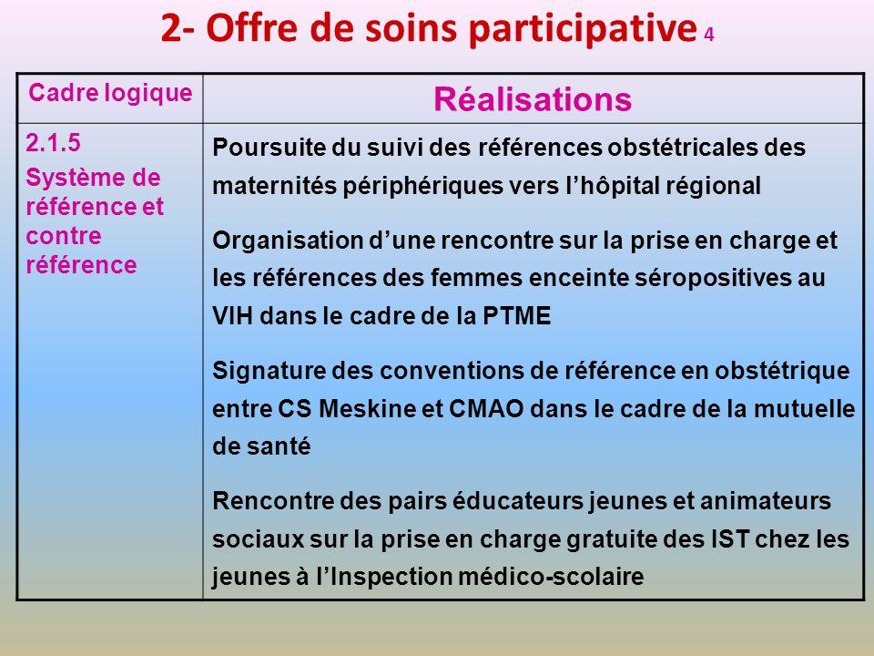 2- Offre de soins participative 4