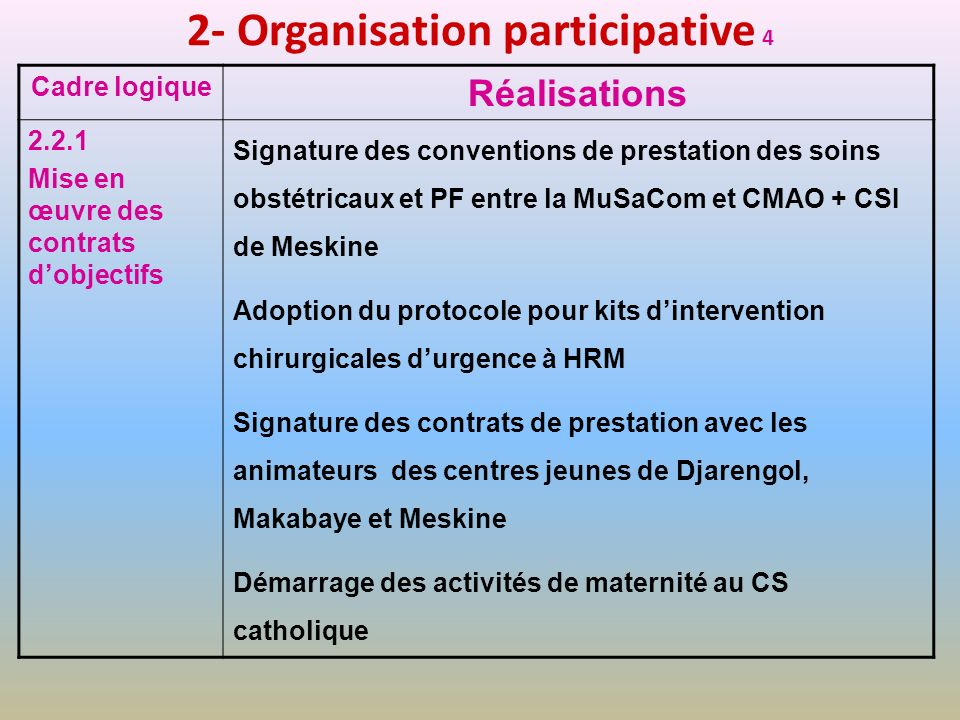 2- Organisation participative 4