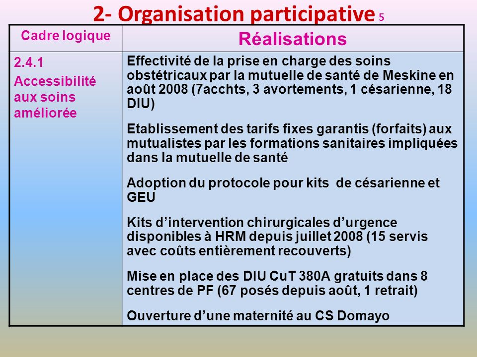 2- Organisation participative 5
