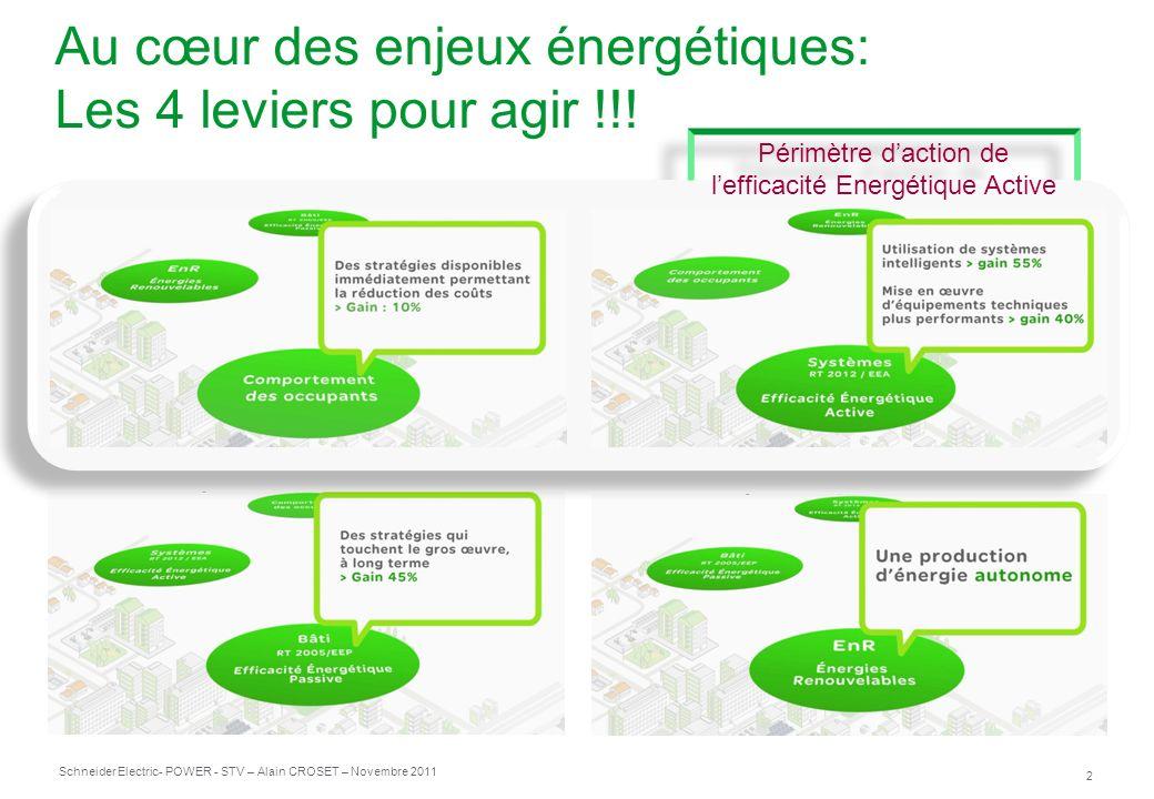 Périmètre d'action de l'efficacité Energétique Active