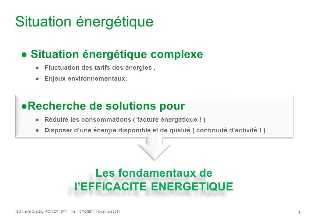 Situation énergétique