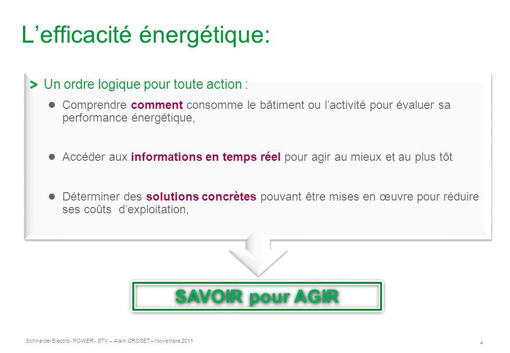 L'efficacité énergétique: