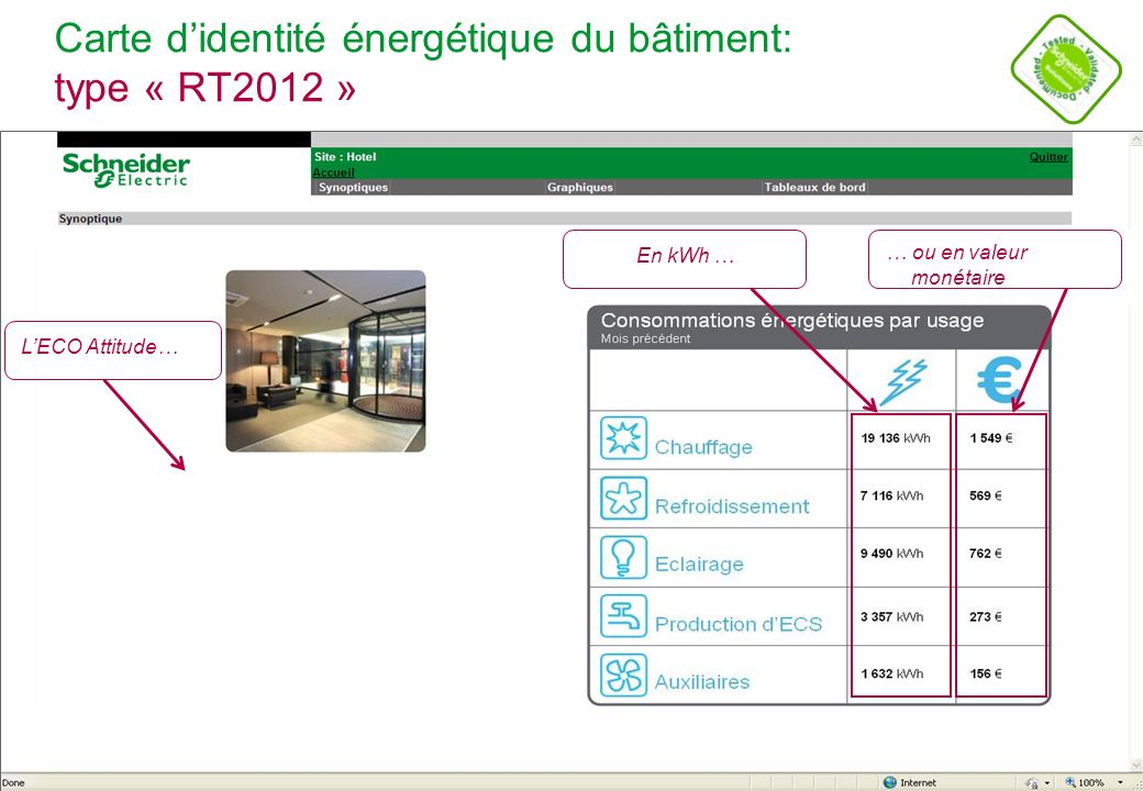 Carte d'identité énergétique du bâtiment: type « RT2012 »